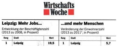 Zuflucht in Immobilien in Leipzig